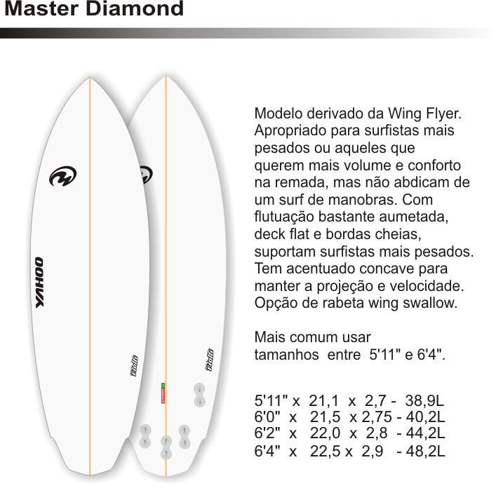 8-Master-Diamond